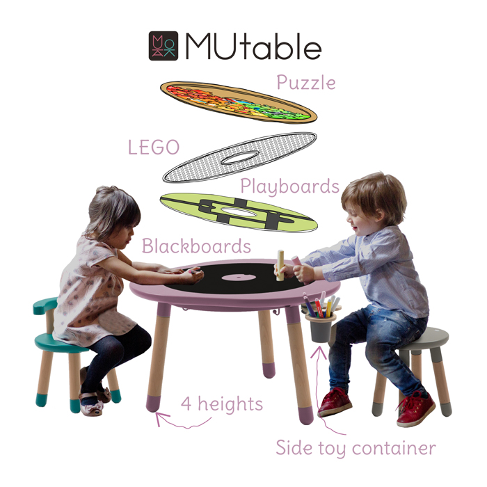 MUtable, the Multi-Activity Table for children ages 1 to 8 years old drawn playboards